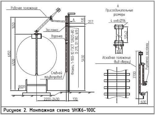 Принципиальная электрическая схема сварочного полуавтомата 645